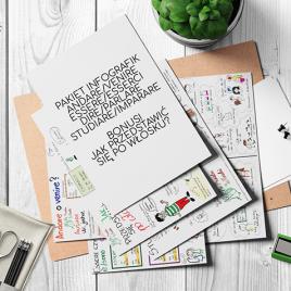 E-infografiki pakiet 1